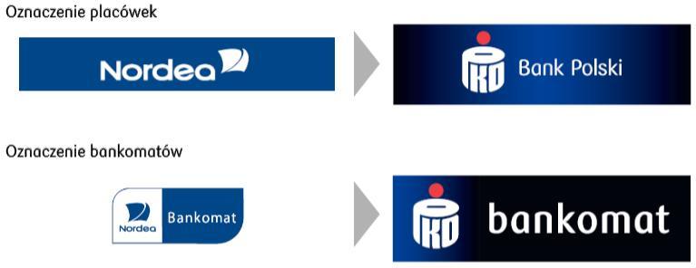 zmiany-oznaczen-pko-bp