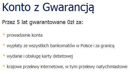 źródło: meritumbank.pl